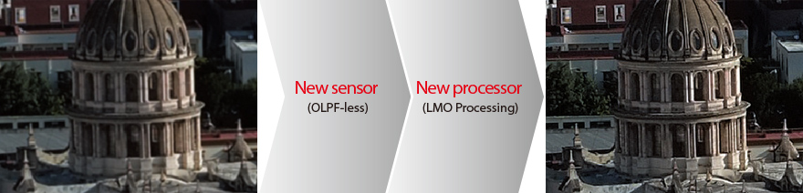 [left]Conventional sensor  [center]New sensor (OLPF less) / New processor (LMO processing) [right]New Processor (PSFD Processing)